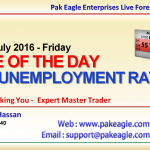 08July16. Today's Trading Overview – NFP And Unemployment Rate – Free Urdu Hindi Trading Analysis And Training In Pakistan