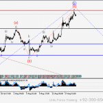 USDCAD Wave analysis and forecast for 05.05 – 12.05